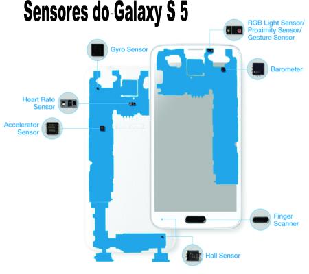 sensores galaxy s5
